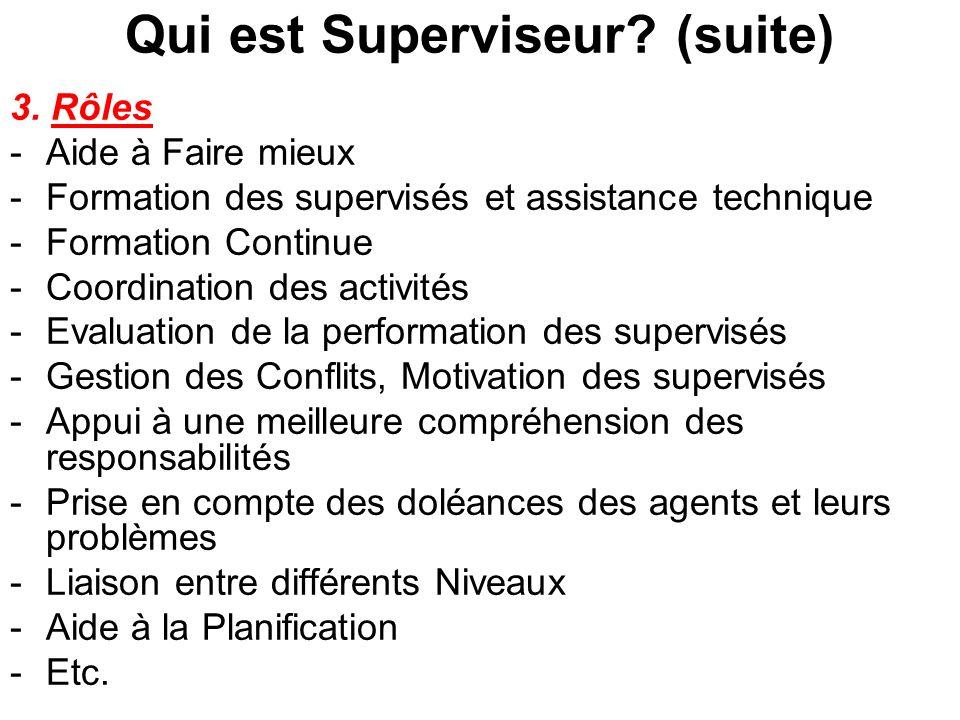 Qui est Superviseur? (suite) 3. Rôles -Aide à Faire mieux -Formation des supervisés et assistance technique -Formation Continue -Coordination des acti