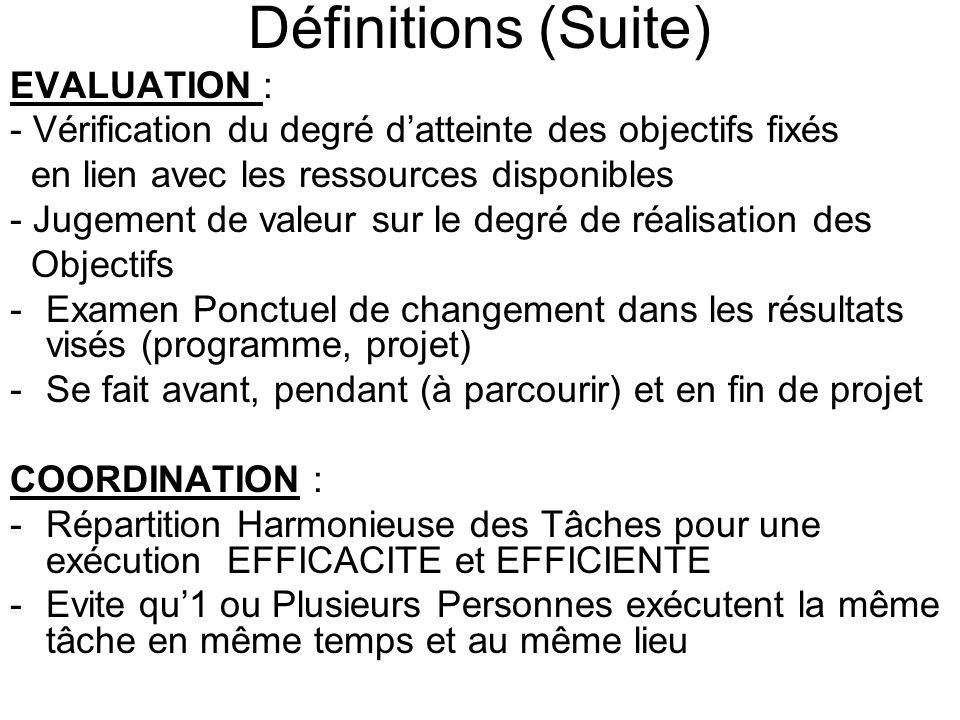 Définitions (Suite) EVALUATION : - Vérification du degré datteinte des objectifs fixés en lien avec les ressources disponibles - Jugement de valeur sur le degré de réalisation des Objectifs -Examen Ponctuel de changement dans les résultats visés (programme, projet) -Se fait avant, pendant (à parcourir) et en fin de projet COORDINATION : -Répartition Harmonieuse des Tâches pour une exécution EFFICACITE et EFFICIENTE -Evite qu1 ou Plusieurs Personnes exécutent la même tâche en même temps et au même lieu