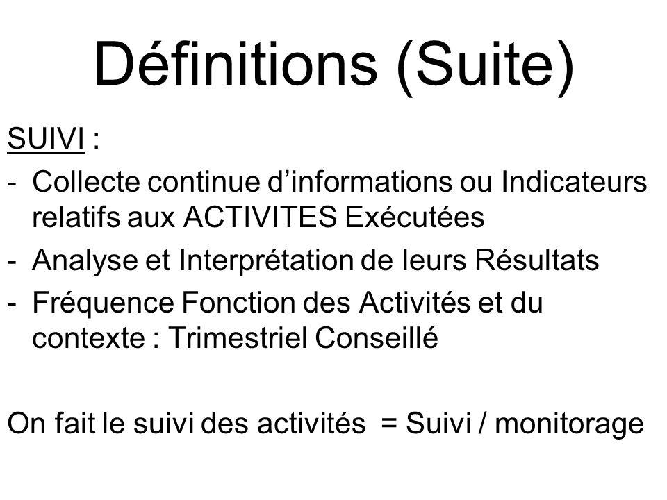 Définitions (Suite) SUIVI : -Collecte continue dinformations ou Indicateurs relatifs aux ACTIVITES Exécutées -Analyse et Interprétation de leurs Résultats -Fréquence Fonction des Activités et du contexte : Trimestriel Conseillé On fait le suivi des activités = Suivi / monitorage