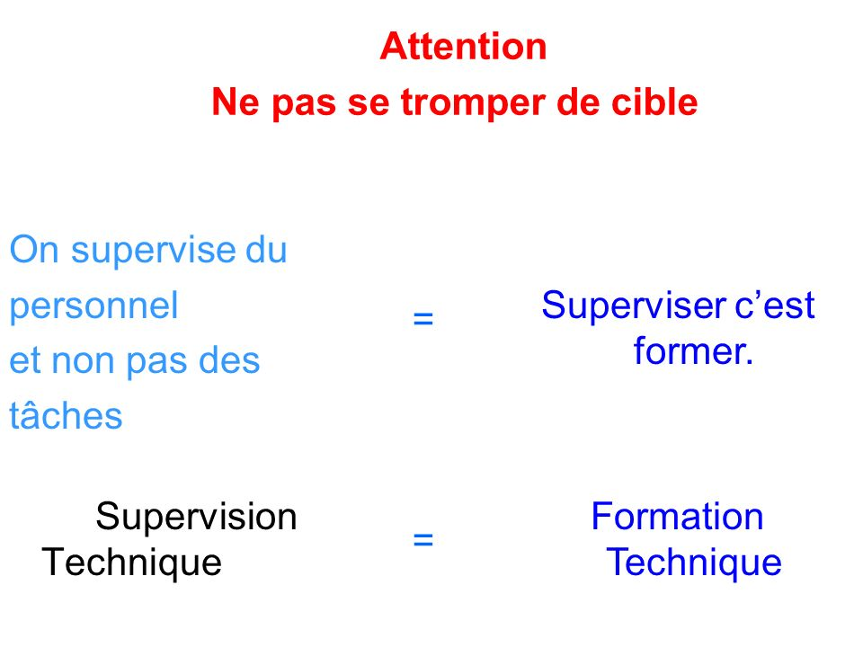 ETAPES DE LA SUPERVISON (Suite) 2.