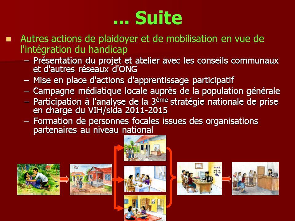 ... Suite Autres actions de plaidoyer et de mobilisation en vue de l'intégration du handicap –Présentation du projet et atelier avec les conseils comm