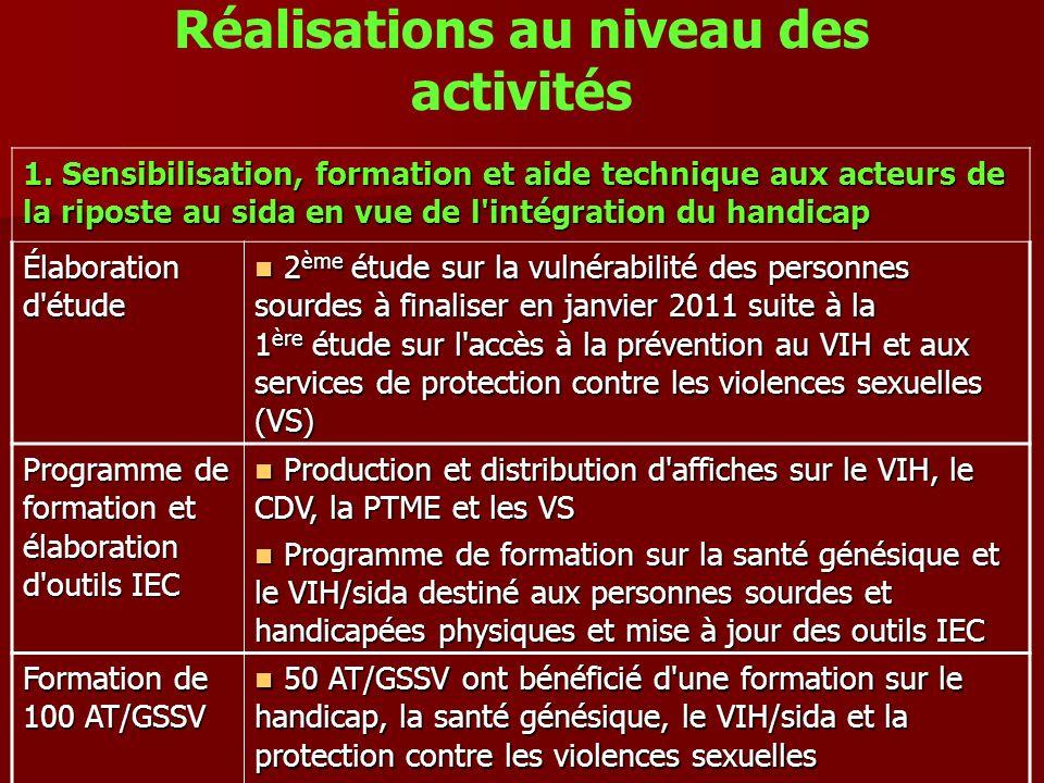 Réalisations au niveau des activités 1. Sensibilisation, formation et aide technique aux acteurs de la riposte au sida en vue de l'intégration du hand