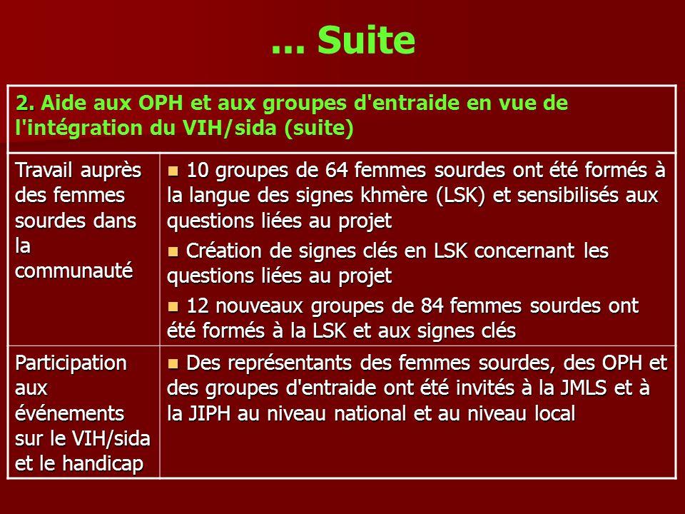 ... Suite 2. 2. Aide aux OPH et aux groupes d'entraide en vue de l'intégration du VIH/sida (suite) Travail auprès des femmes sourdes dans la communaut