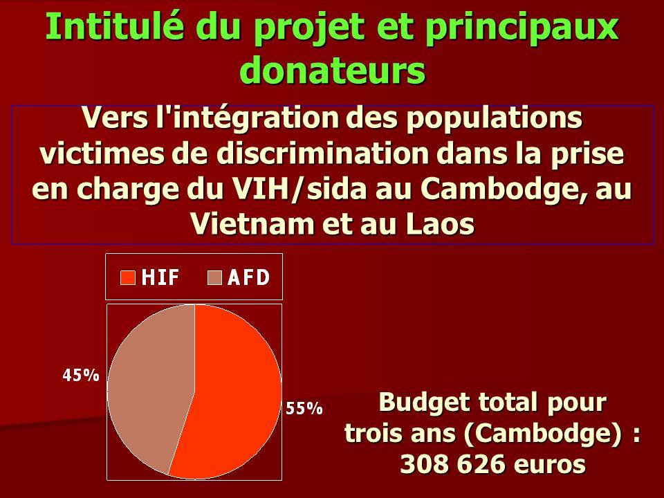 Vers l'intégration des populations victimes de discrimination dans la prise en charge du VIH/sida au Cambodge, au Vietnam et au Laos Intitulé du proje
