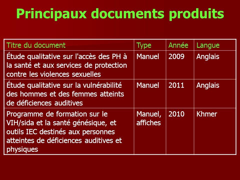 Principaux documents produits Titre du documentTypeAnnéeLangue Étude qualitative sur l'accès des PH à la santé et aux services de protection contre le