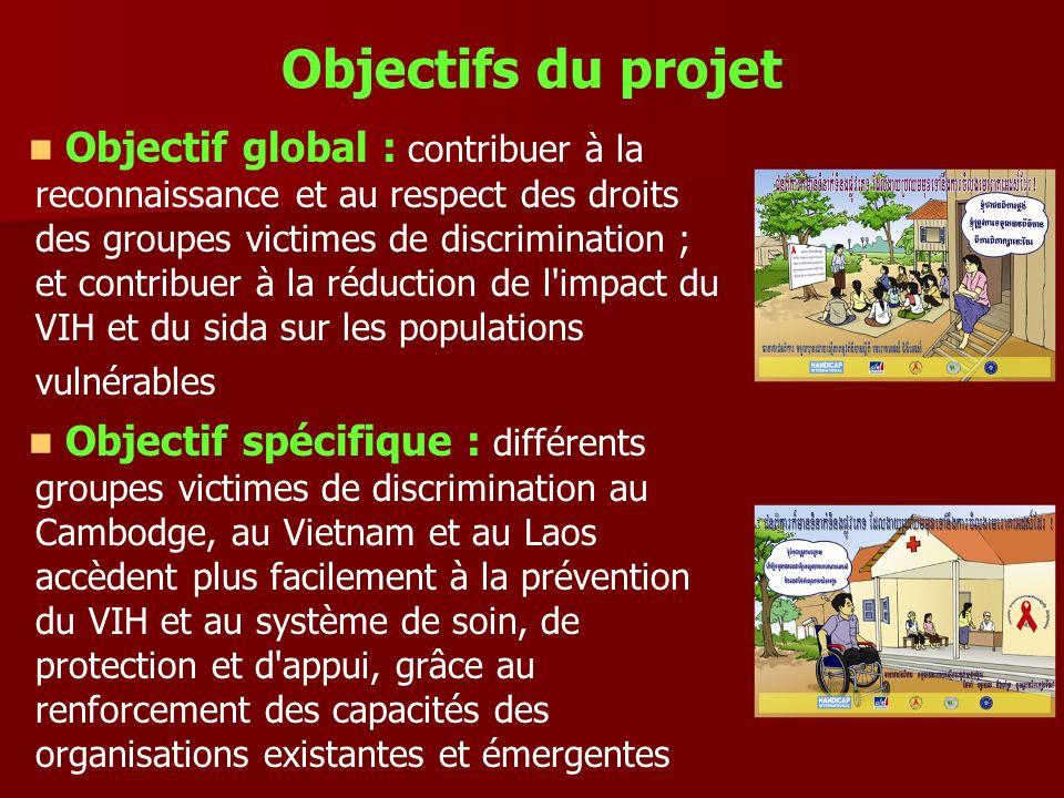Objectifs du projet Objectif global : contribuer à la reconnaissance et au respect des droits des groupes victimes de discrimination ; et contribuer à