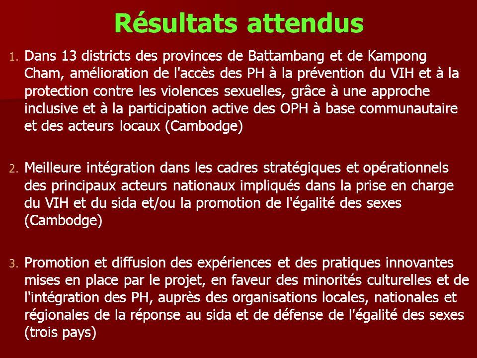 Résultats attendus 1. Dans 13 districts des provinces de Battambang et de Kampong Cham, amélioration de l'accès des PH à la prévention du VIH et à la