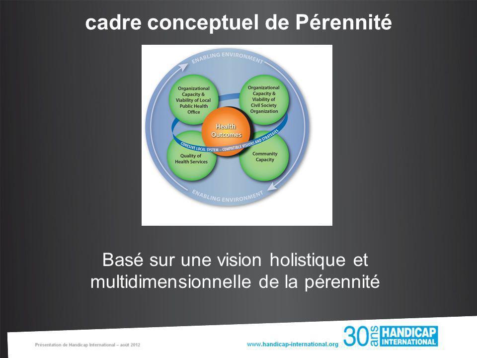 cadre conceptuel de Pérennité Basé sur une vision holistique et multidimensionnelle de la pérennité