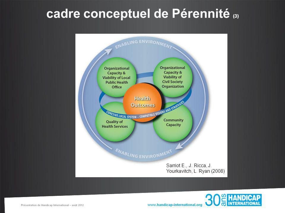 cadre conceptuel de Pérennité (3) Sarriot E., J. Ricca, J. Yourkavitch, L. Ryan (2008)