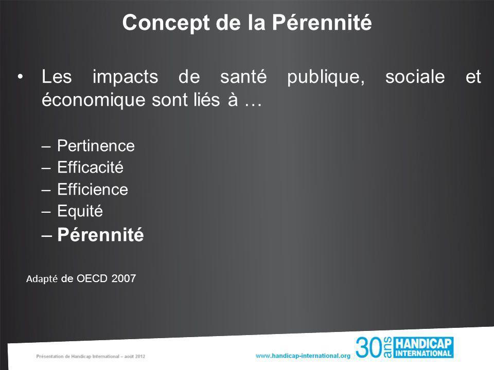 Concept de la Pérennité Les impacts de santé publique, sociale et économique sont liés à … –Pertinence –Efficacité –Efficience –Equité –Pérennité Adap