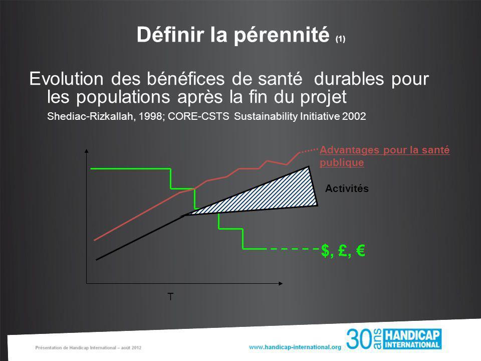 Définir la pérennité (1) Evolution des bénéfices de santé durables pour les populations après la fin du projet Shediac-Rizkallah, 1998; CORE-CSTS Sust
