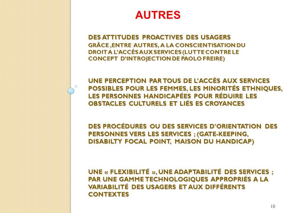 10 DES ATTITUDES PROACTIVES DES USAGERS GRÂCE,ENTRE AUTRES, A LA CONSCIENTISATION DU DROIT A LACCÈS AUX SERVICES (LUTTE CONTRE LE CONCEPT DINTROJECTION DE PAOLO FREIRE) UNE PERCEPTION PAR TOUS DE LACCÈS AUX SERVICES POSSIBLES POUR LES FEMMES, LES MINORITÉS ETHNIQUES, LES PERSONNES HANDICAPÉES POUR RÉDUIRE LES OBSTACLES CULTURELS ET LIÉS ES CROYANCES DES PROCÉDURES OU DES SERVICES DORIENTATION DES PERSONNES VERS LES SERVICES ; (GATE-KEEPING, DISABILTY FOCAL POINT, MAISON DU HANDICAP) UNE « FLEXIBILITÉ », UNE ADAPTABILITÉ DES SERVICES ; PAR UNE GAMME TECHNOLOGIQUES APPROPRIÉS A LA VARIABILITÉ DES USAGERS ET AUX DIFFÉRENTS CONTEXTES AUTRES