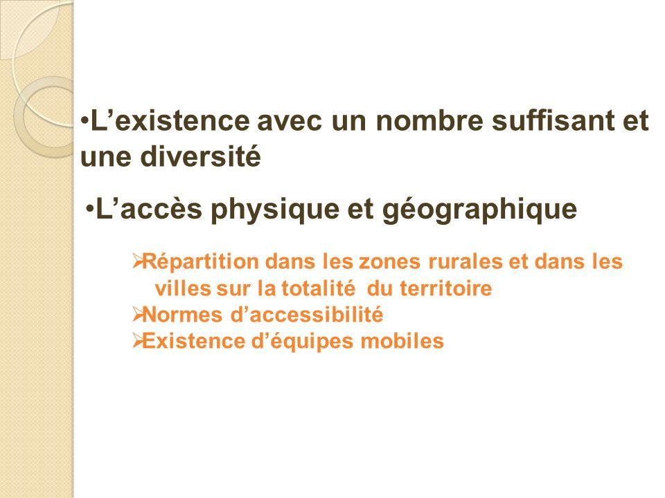 Répartition dans les zones rurales et dans les villes sur la totalité du territoire Normes daccessibilité Existence déquipes mobiles Lexistence avec un nombre suffisant et une diversité Laccès physique et géographique