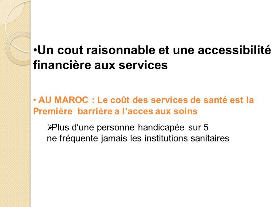 Un cout raisonnable et une accessibilité financière aux services AU MAROC : Le coût des services de santé est la Première barrière a lacces aux soins Plus dune personne handicapée sur 5 ne fréquente jamais les institutions sanitaires