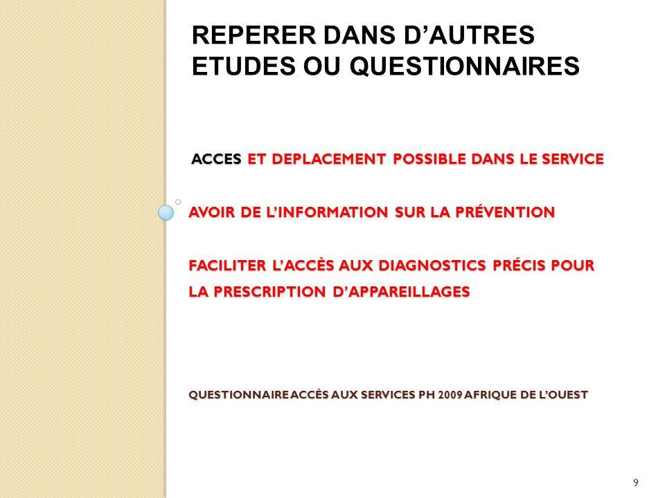 9 ACCES ET DEPLACEMENT POSSIBLE DANS LE SERVICE AVOIR DE LINFORMATION SUR LA PRÉVENTION FACILITER LACCÈS AUX DIAGNOSTICS PRÉCIS POUR LA PRESCRIPTION DAPPAREILLAGES QUESTIONNAIRE ACCÈS AUX SERVICES PH 2009 AFRIQUE DE LOUEST ACCES ET DEPLACEMENT POSSIBLE DANS LE SERVICE AVOIR DE LINFORMATION SUR LA PRÉVENTION FACILITER LACCÈS AUX DIAGNOSTICS PRÉCIS POUR LA PRESCRIPTION DAPPAREILLAGES QUESTIONNAIRE ACCÈS AUX SERVICES PH 2009 AFRIQUE DE LOUEST REPERER DANS DAUTRES ETUDES OU QUESTIONNAIRES
