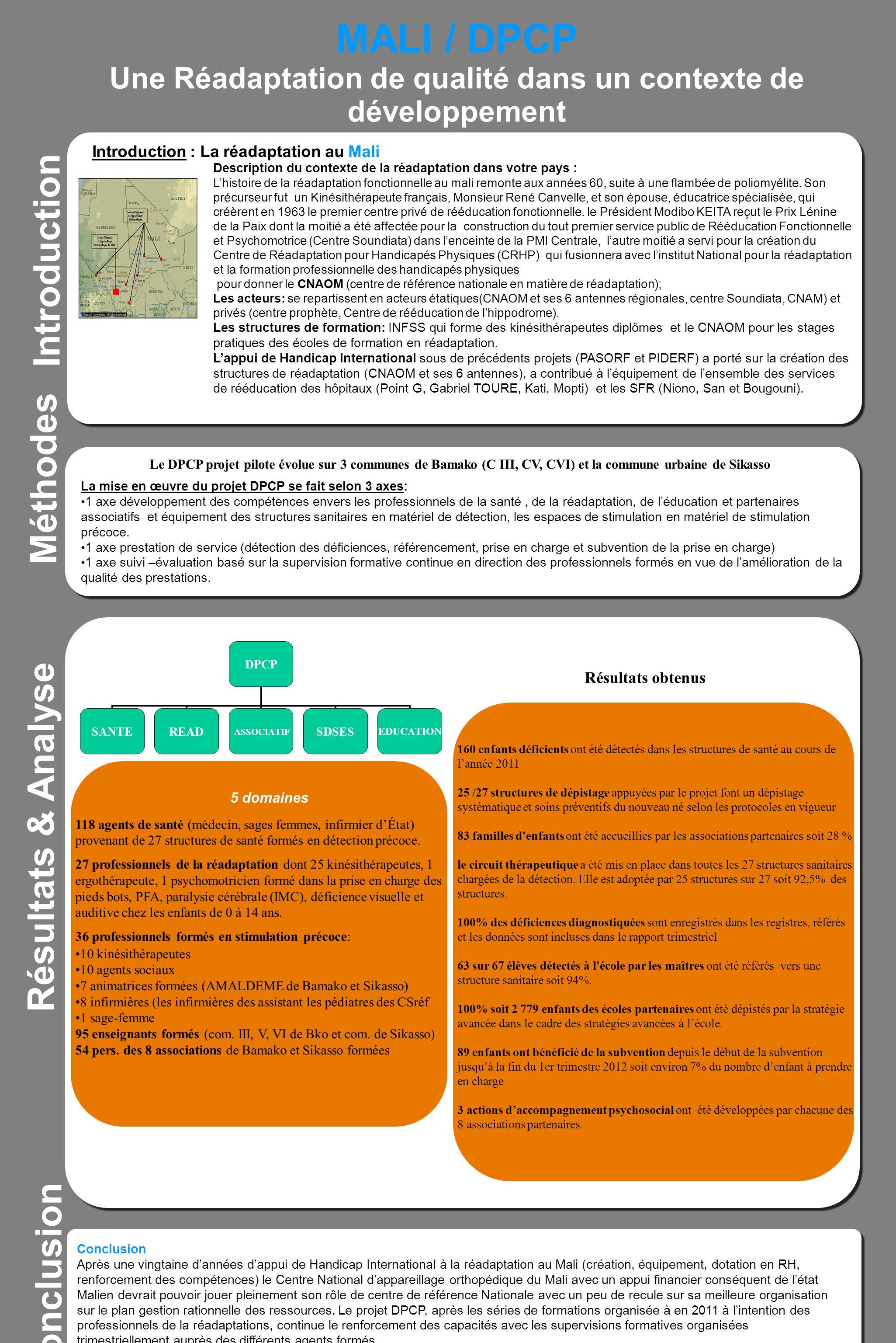 MALI / DPCP Une Réadaptation de qualité dans un contexte de développement Introduction Résultats & Analyse Titre 5 domaines Description du contexte de
