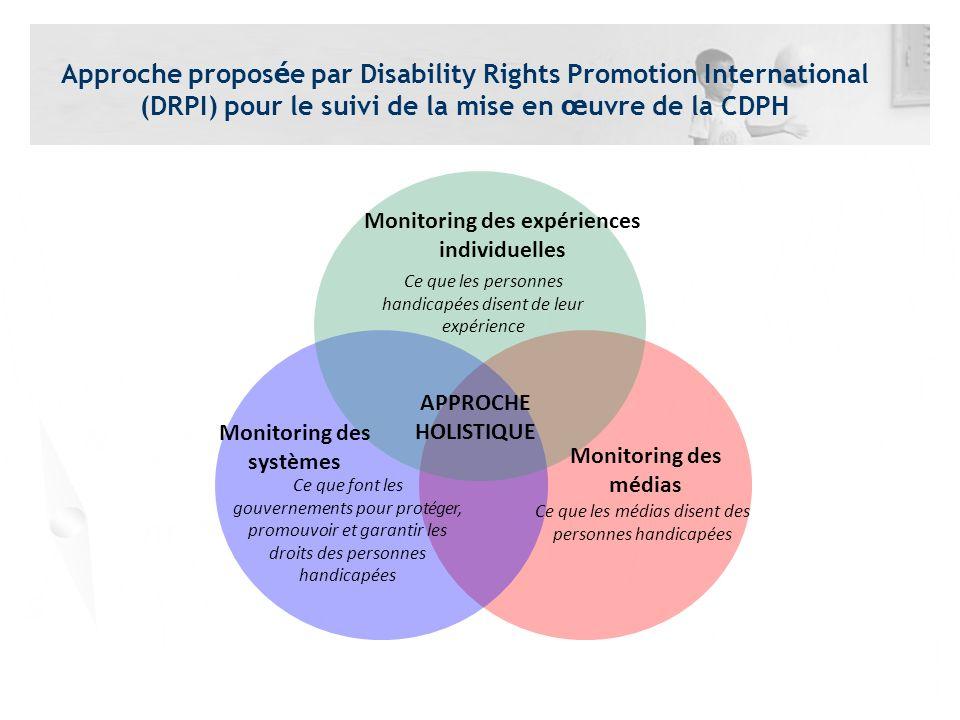 Monitoring des expériences individuelles Monitoring des médias Monitoring des systèmes APPROCHE HOLISTIQUE Ce que les personnes handicapées disent de