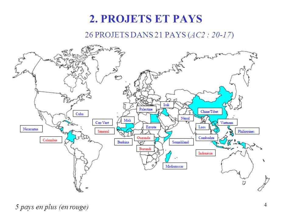 4 2. PROJETS ET PAYS 26 PROJETS DANS 21 PAYS (AC2 : 20-17) 5 pays en plus (en rouge)