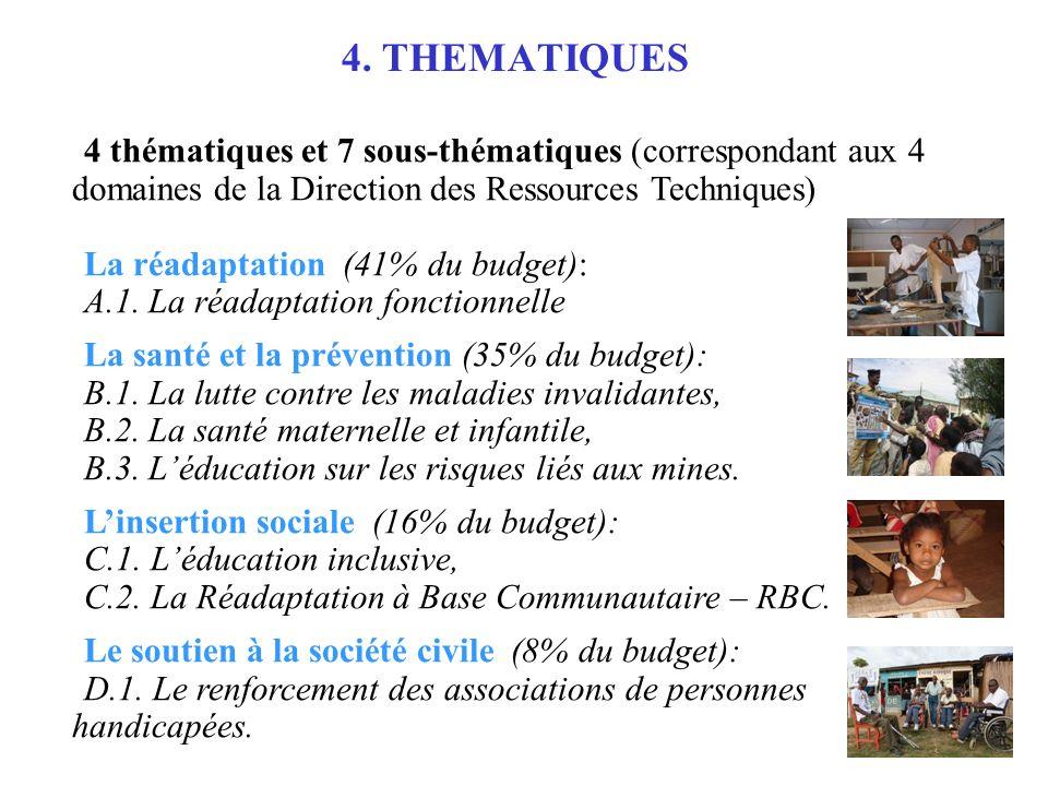 6 4. THEMATIQUES 4 thématiques et 7 sous-thématiques (correspondant aux 4 domaines de la Direction des Ressources Techniques) La réadaptation (41% du