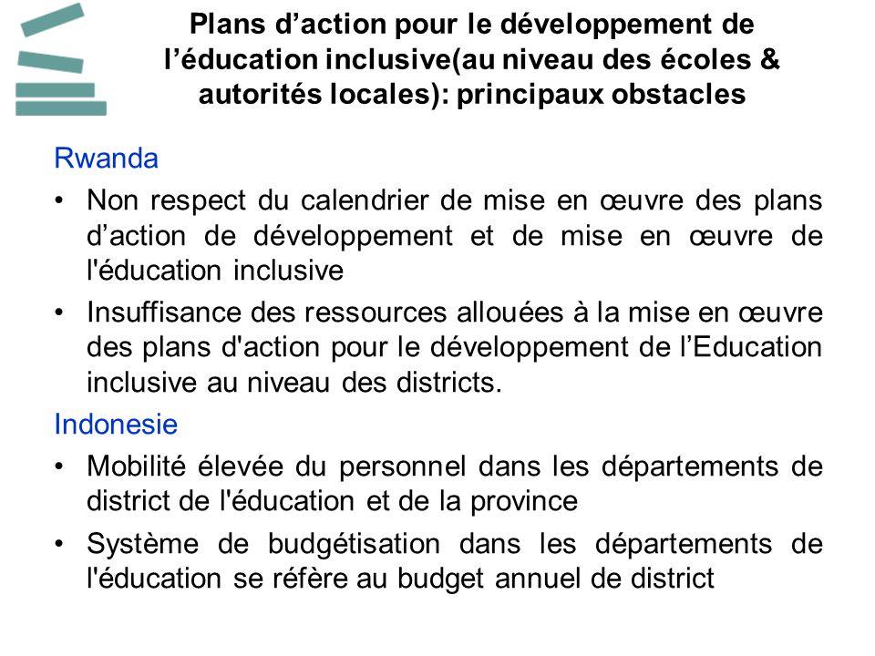 Plans daction pour le développement de léducation inclusive(au niveau des écoles & autorités locales): principaux obstacles Rwanda Non respect du cale