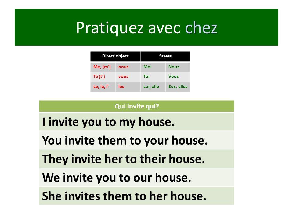 chez Pratiquez avec chez Direct objectStress Me, (m)nousMoiNous Te (t)vousToiVous Le, la, llesLui, elleEux, elles Qui invite qui.