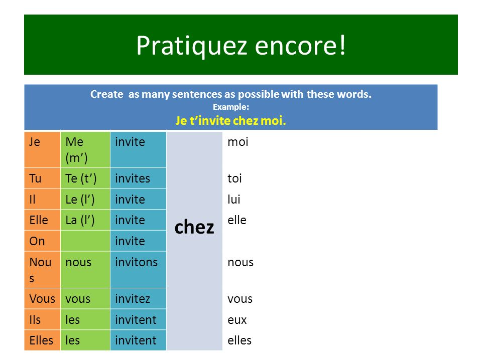 Pratiquez encore. Create as many sentences as possible with these words.