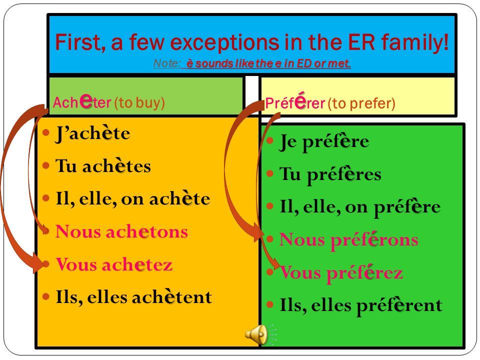 Verbs of the RE family Le verbe rendre vidéo & prononciation Le verbe rendre vidéo Exemple: Le verbe RENDRE (to return) Je rend s Tu rend s Il, elle,