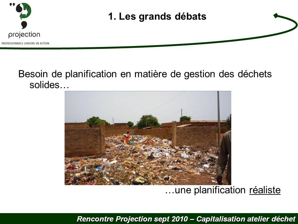 Rencontre Projection sept 2010 – Capitalisation atelier déchet 1. Les grands débats Besoin de planification en matière de gestion des déchets solides…