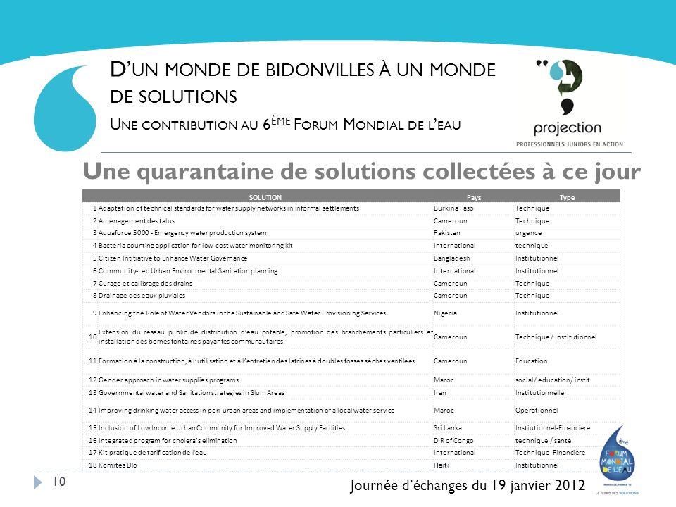 10 Une quarantaine de solutions collectées à ce jour Journée déchanges du 19 janvier 2012 D UN MONDE DE BIDONVILLES À UN MONDE DE SOLUTIONS U NE CONTR
