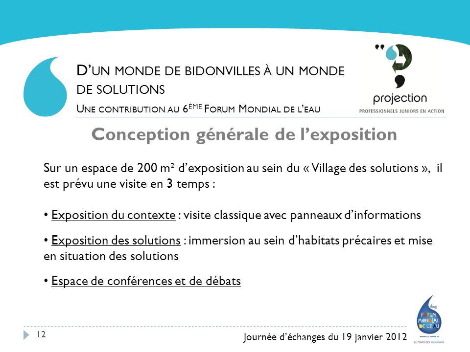 12 Conception générale de lexposition Sur un espace de 200 m² dexposition au sein du « Village des solutions », il est prévu une visite en 3 temps : E