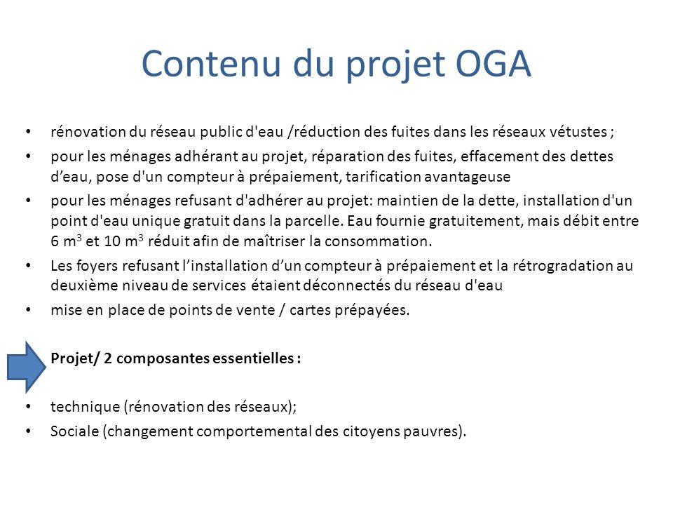 Contenu du projet OGA rénovation du réseau public d'eau /réduction des fuites dans les réseaux vétustes ; pour les ménages adhérant au projet, réparat