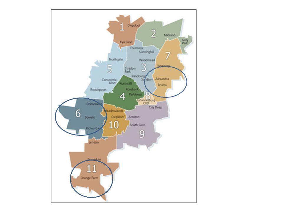 La réponse au défi urbain à léchelle de JHB: Projet GcinAmanzi Création de JW en 2000 engagée dans un contrat de gestion de 5 ans avec Suez Deux préoccupations majeures : – environnementale (préservation de la ressource) – économique (réduire les pertes physiques, en améliorant les infrastructures, et les pertes commerciales, en installant des compteurs à prépaiement).