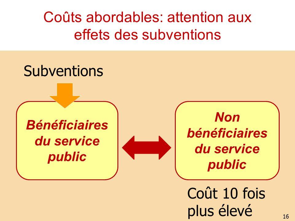 Coûts abordables: attention aux effets des subventions 16 Bénéficiaires du service public Non bénéficiaires du service public Subventions Coût 10 fois