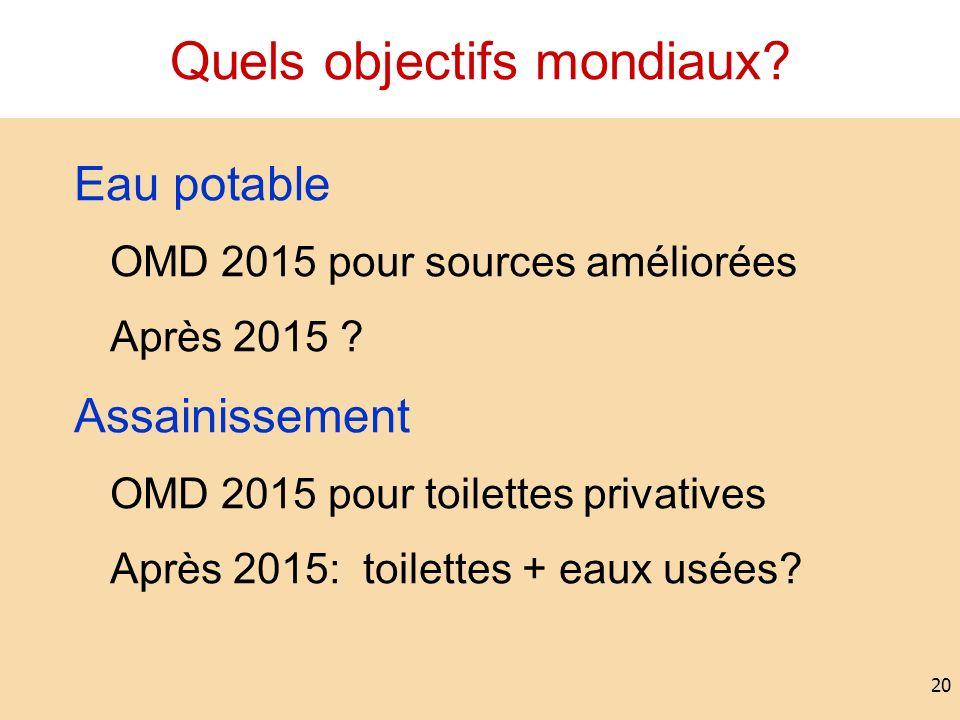 Quels objectifs mondiaux? Eau potable OMD 2015 pour sources améliorées Après 2015 ? Assainissement OMD 2015 pour toilettes privatives Après 2015: toil