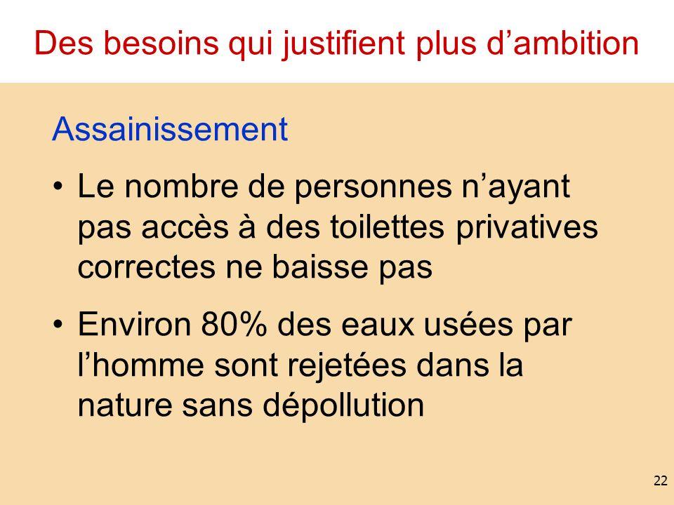 Des besoins qui justifient plus dambition Assainissement Le nombre de personnes nayant pas accès à des toilettes privatives correctes ne baisse pas En