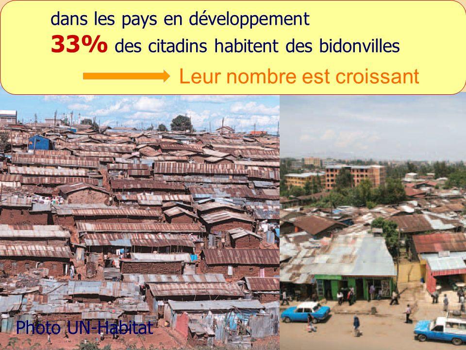 5 dans les pays en développement 33% des citadins habitent des bidonvilles Photo UN-Habitat Leur nombre est croissant