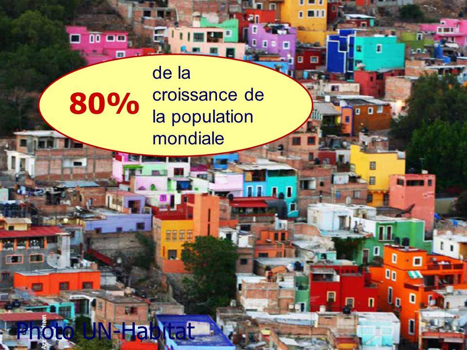 6 de la croissance de la population mondiale 80% Photo UN-Habitat