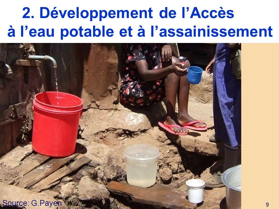 9 Source: G.Payen 2. Développement de lAccès à leau potable et à lassainissement 9