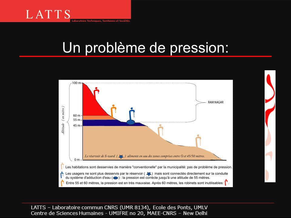 Un problème de pression: LATTS – Laboratoire commun CNRS (UMR 8134), Ecole des Ponts, UMLV Centre de Sciences Humaines - UMIFRE no 20, MAEE-CNRS – New Delhi