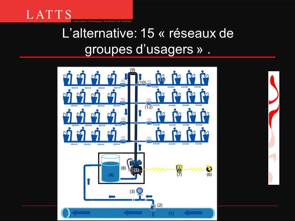 Lalternative: 15 « réseaux de groupes dusagers ».