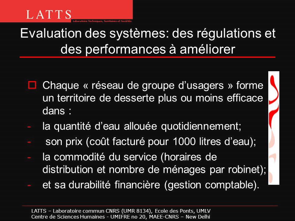Evaluation des systèmes: des régulations et des performances à améliorer Chaque « réseau de groupe dusagers » forme un territoire de desserte plus ou