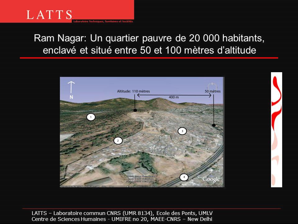 LATTS – Laboratoire commun CNRS (UMR 8134), Ecole des Ponts, UMLV Centre de Sciences Humaines - UMIFRE no 20, MAEE-CNRS – New Delhi Ram Nagar: Un quar