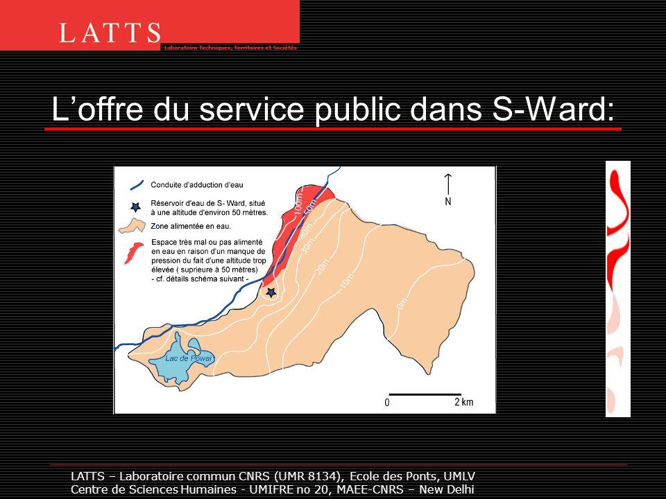 Loffre du service public dans S-Ward: LATTS – Laboratoire commun CNRS (UMR 8134), Ecole des Ponts, UMLV Centre de Sciences Humaines - UMIFRE no 20, MAEE-CNRS – New Delhi