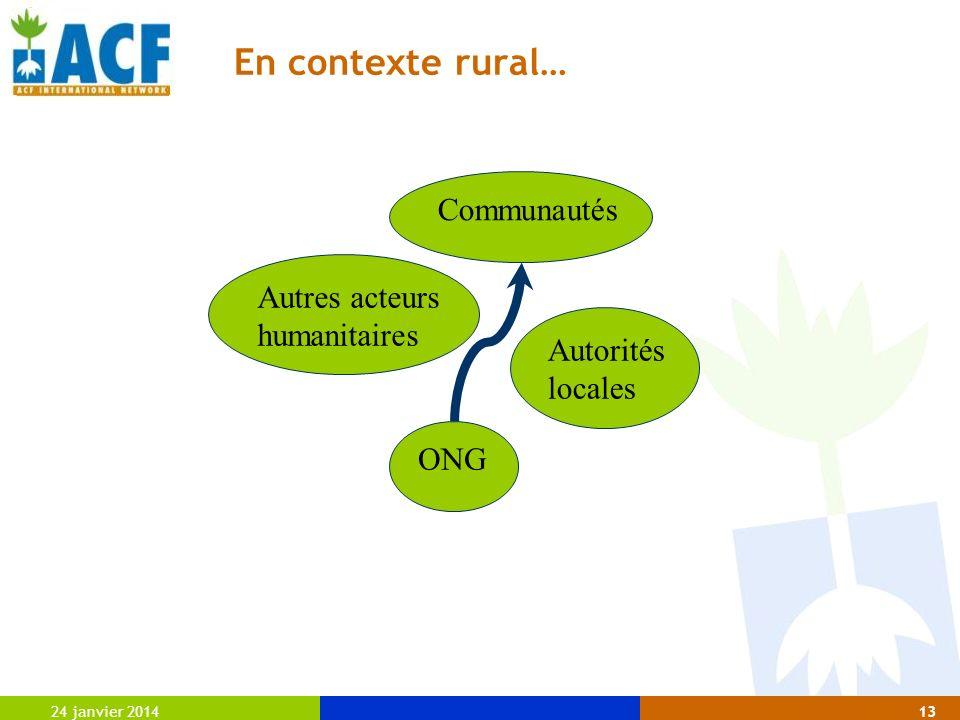 En contexte rural… 24 janvier 201413 ONG Autorités locales Communautés Autres acteurs humanitaires