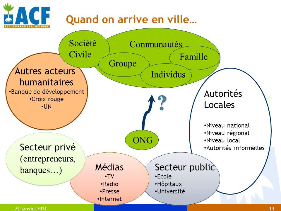 Quand on arrive en ville… 24 janvier 201414 ONG Autorités Locales Niveau national Niveau régional Niveau local Autorités informelles Communautés Autre