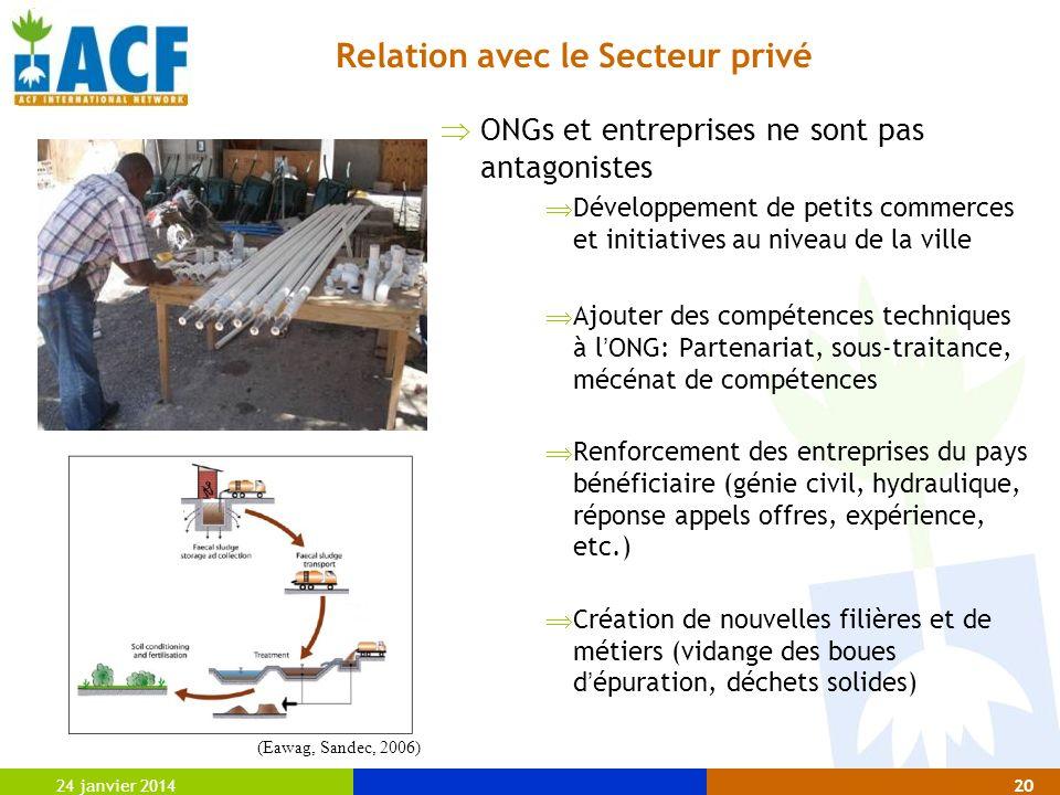 24 janvier 201420 Relation avec le Secteur privé ONGs et entreprises ne sont pas antagonistes Développement de petits commerces et initiatives au nive