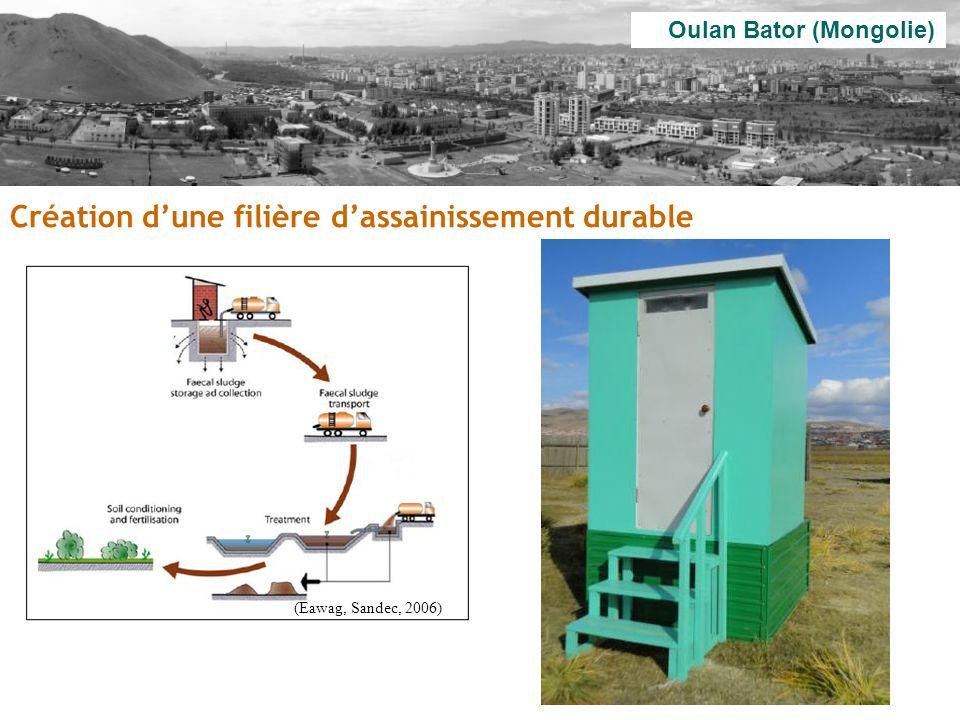 Oulan Bator (Mongolie) (Eawag, Sandec, 2006) Création dune filière dassainissement durable
