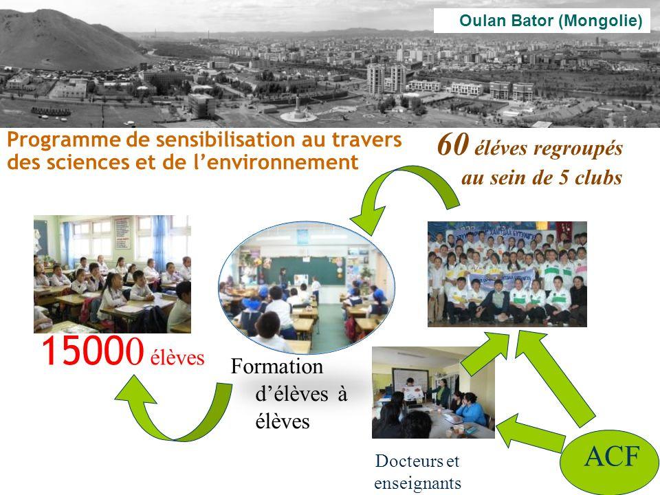 Oulan Bator (Mongolie) Docteurs et enseignants ACF 60 éléves regroupés au sein de 5 clubs Formation délèves à élèves 1500 0 élèves Programme de sensib