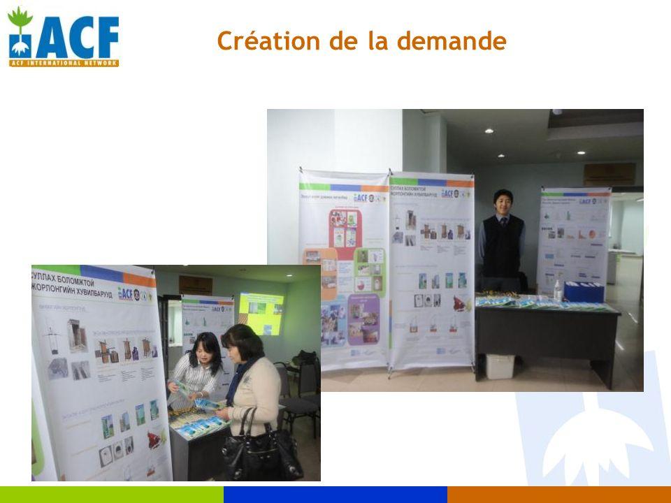 Et plus encore… www.acfmongolia.org Création de la demande