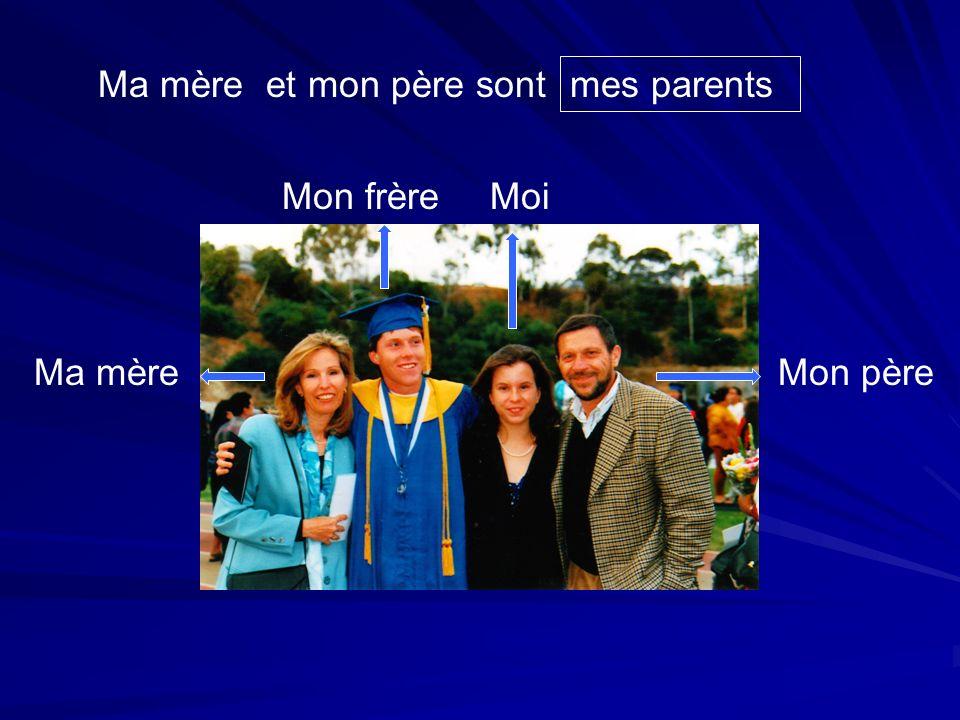 Ma mère Mon grand-père Mes grand-parents Ma grand-mère Mes grand-parents sont les parents dema mère.